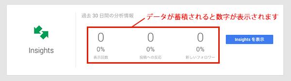 Google+アクセス数のチェック