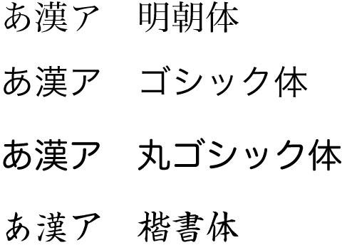 フォント例